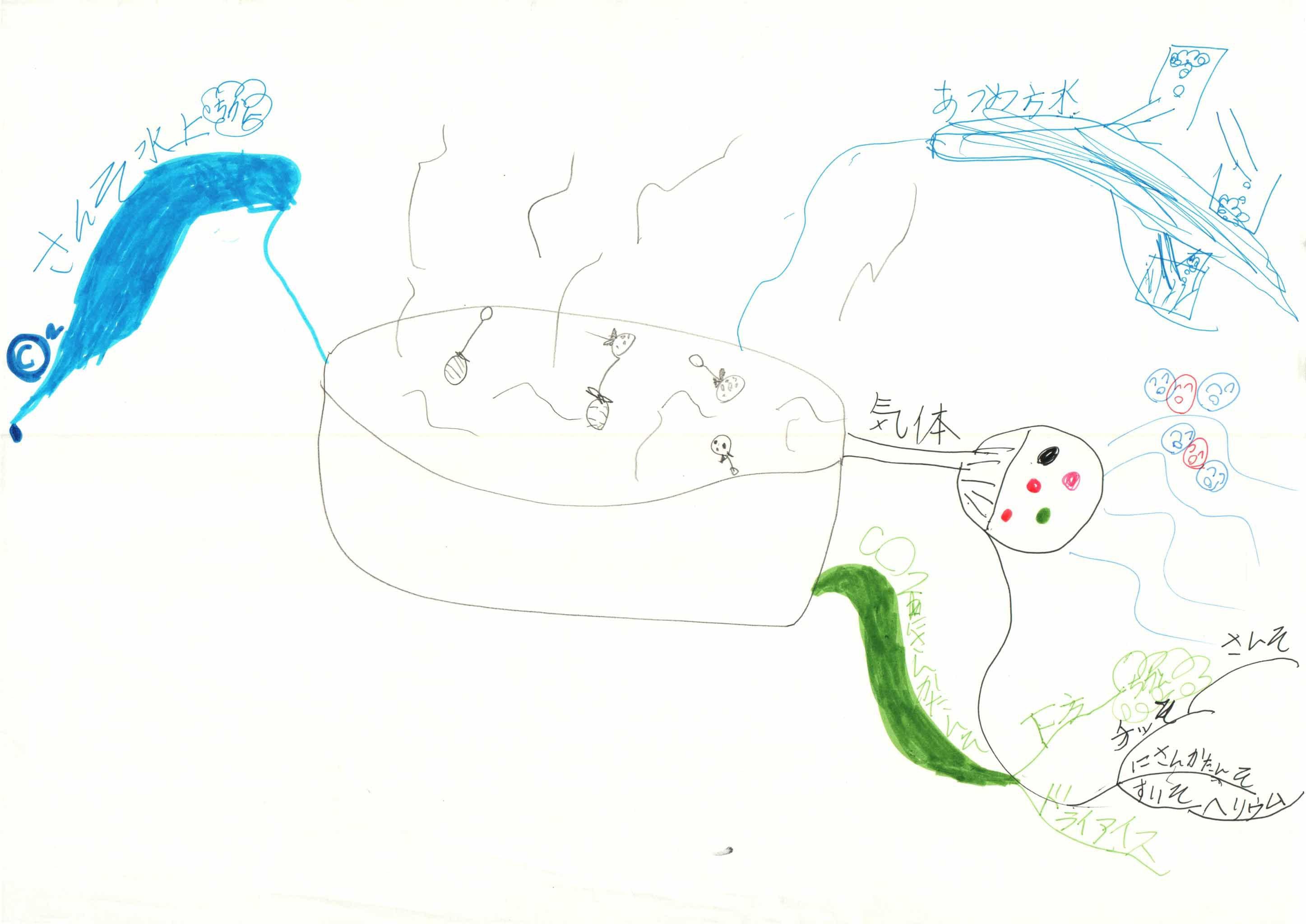 みんなのマインドマップ~気体の集め方(小学2年生)