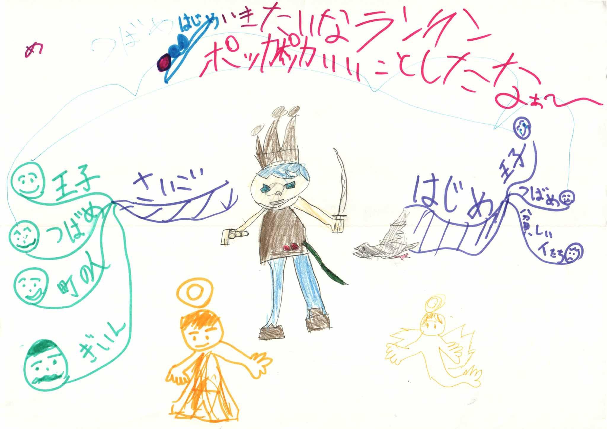 みんなのマインドマップ~幸福の王子(小学4年生)