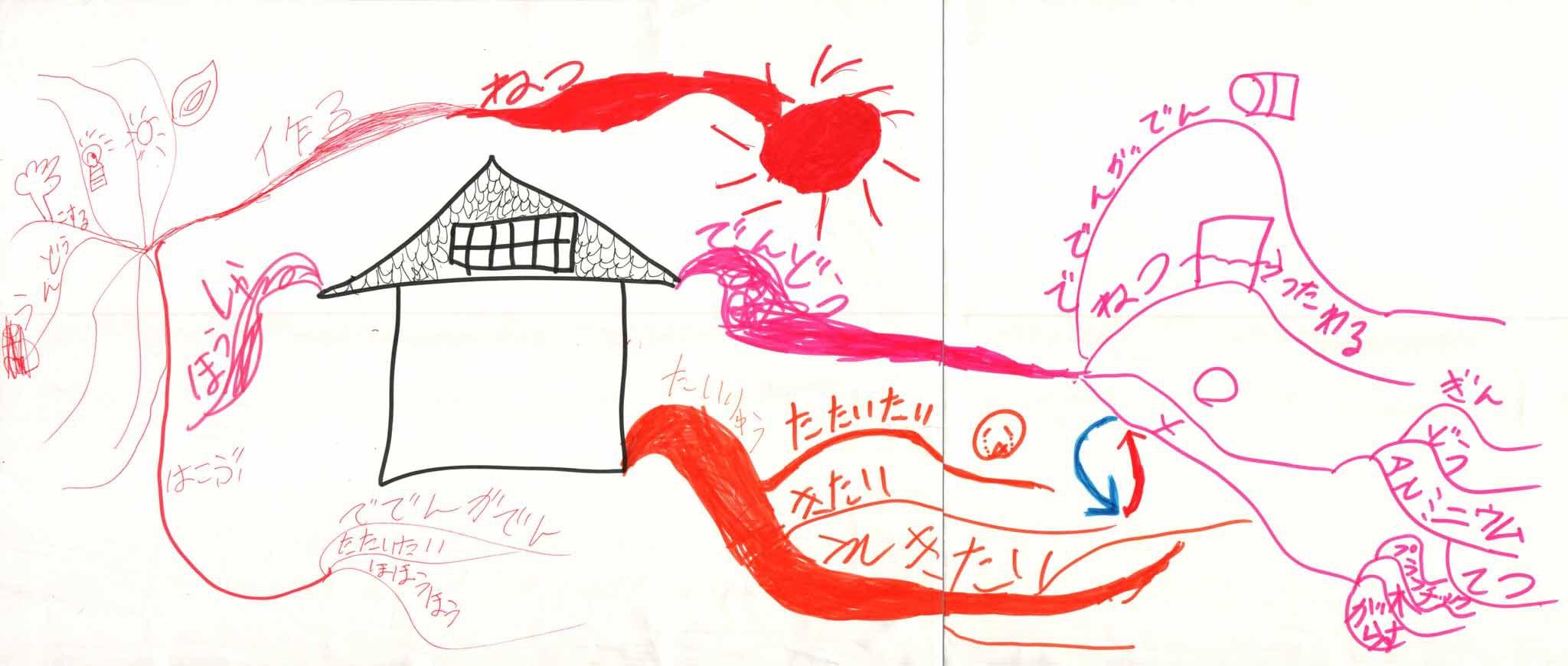 みんなのマインドマップ~熱の伝わり方(小学2年生)