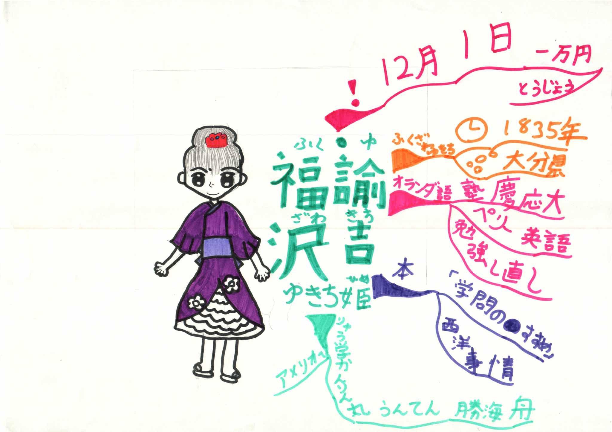 みんなのマインドマップ~福沢諭吉(小学3・4年生)