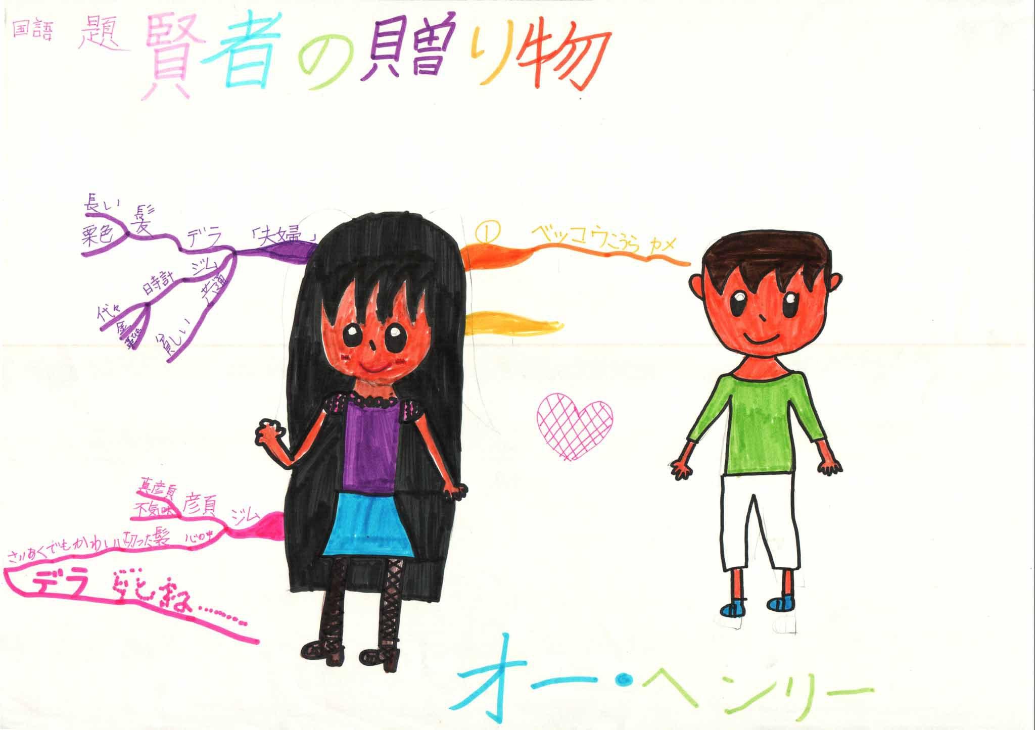 みんなのマインドマップ~賢者の贈り物(小学3・4年生)