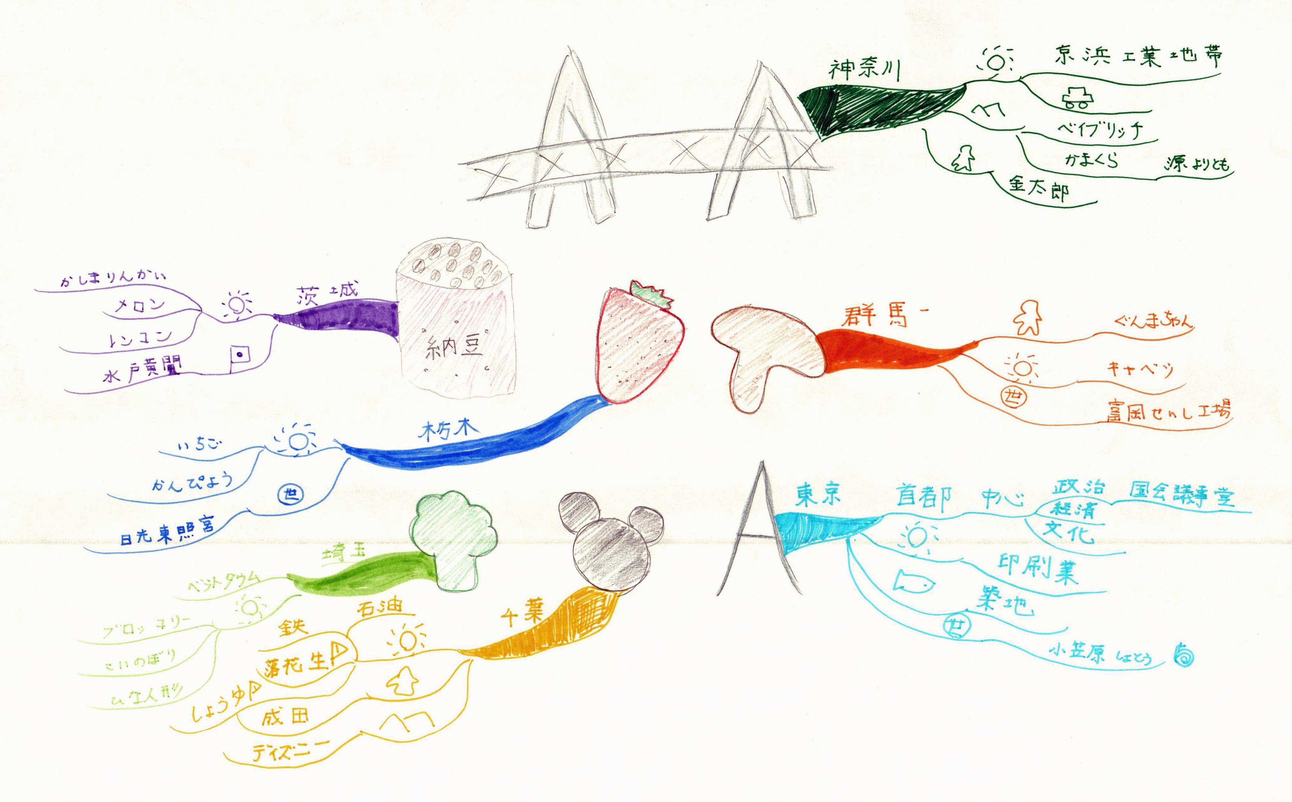 みんなのマインドマップ~関東地方のうた(小学4~6年生)