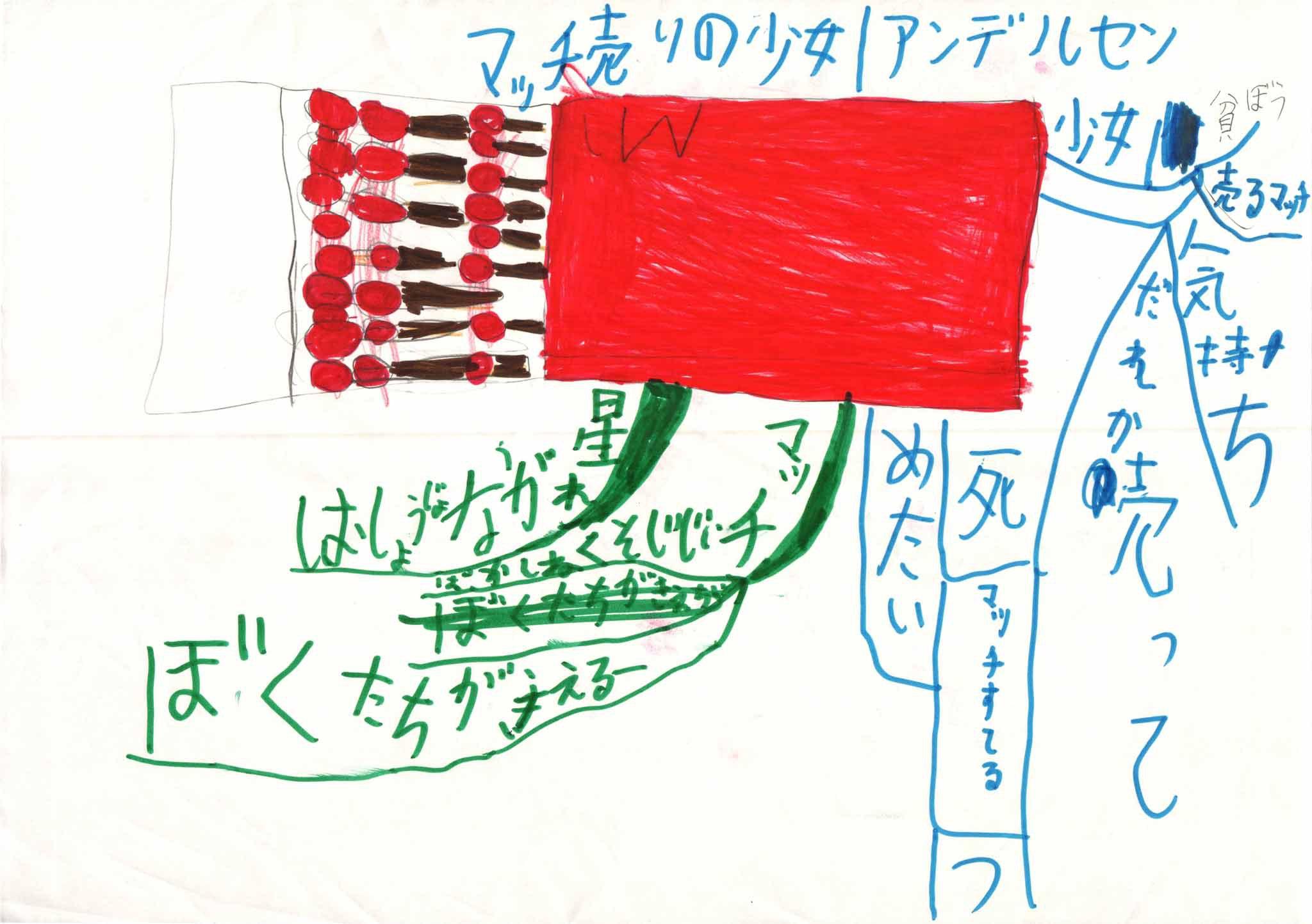 みんなのマインドマップ~マッチ売りの少女(小学2~4年生)