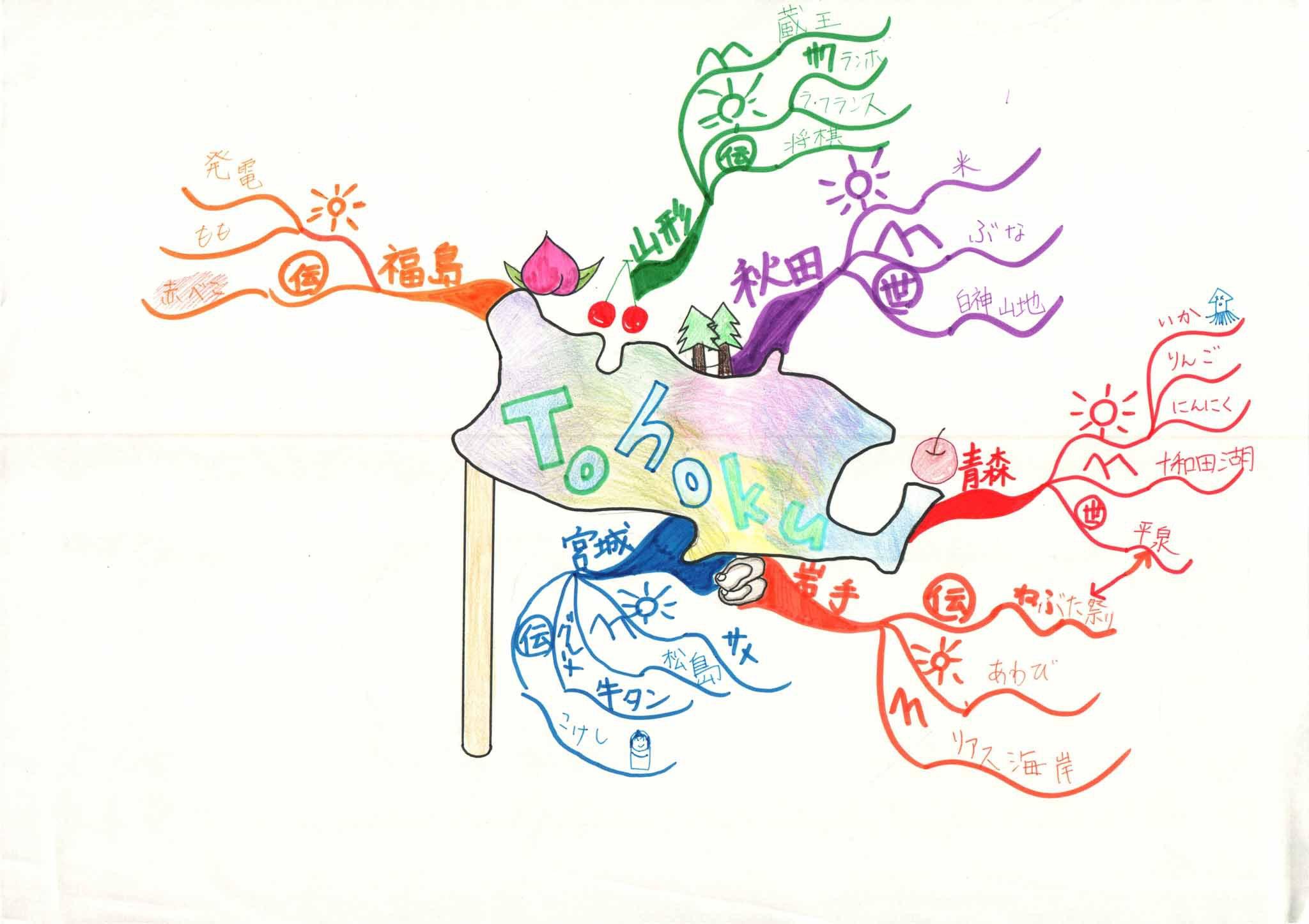 みんなのマインドマップ~東北地方のうた(小学5・6年生)
