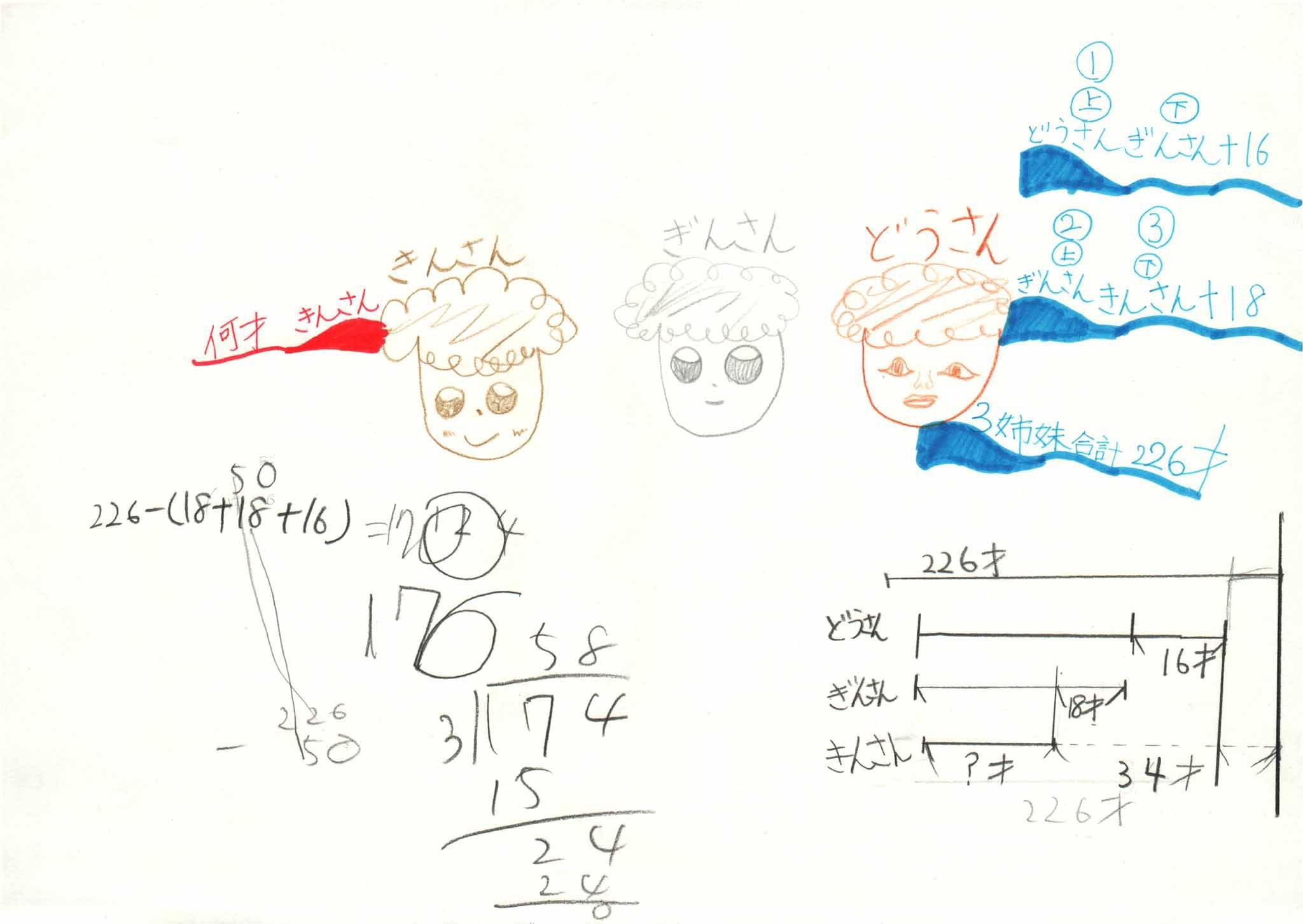 みんなのマインドマップ~文章題(小学4年生)