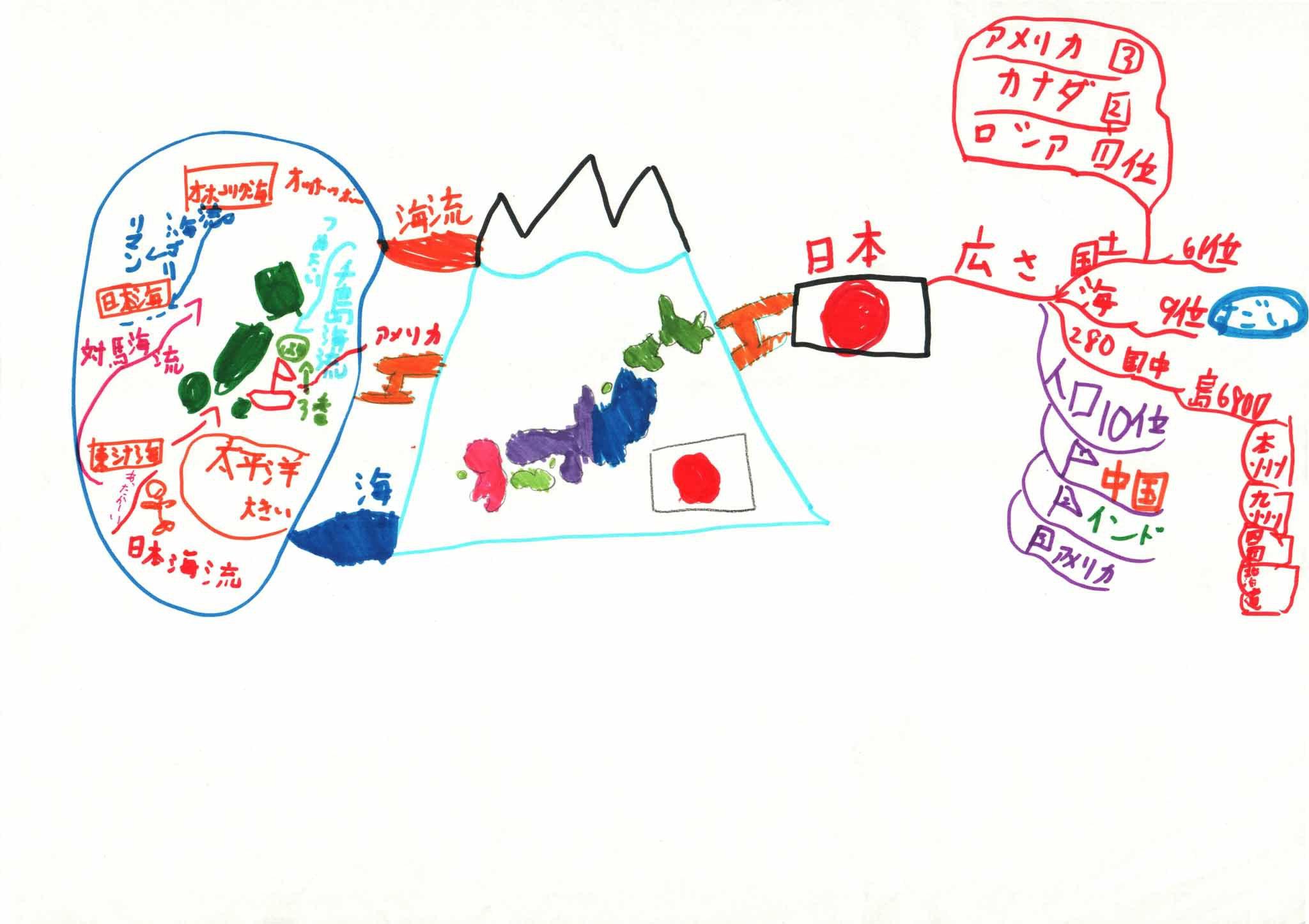 みんなのマインドマップ~日本列島と周りの海(小学3・4年生)