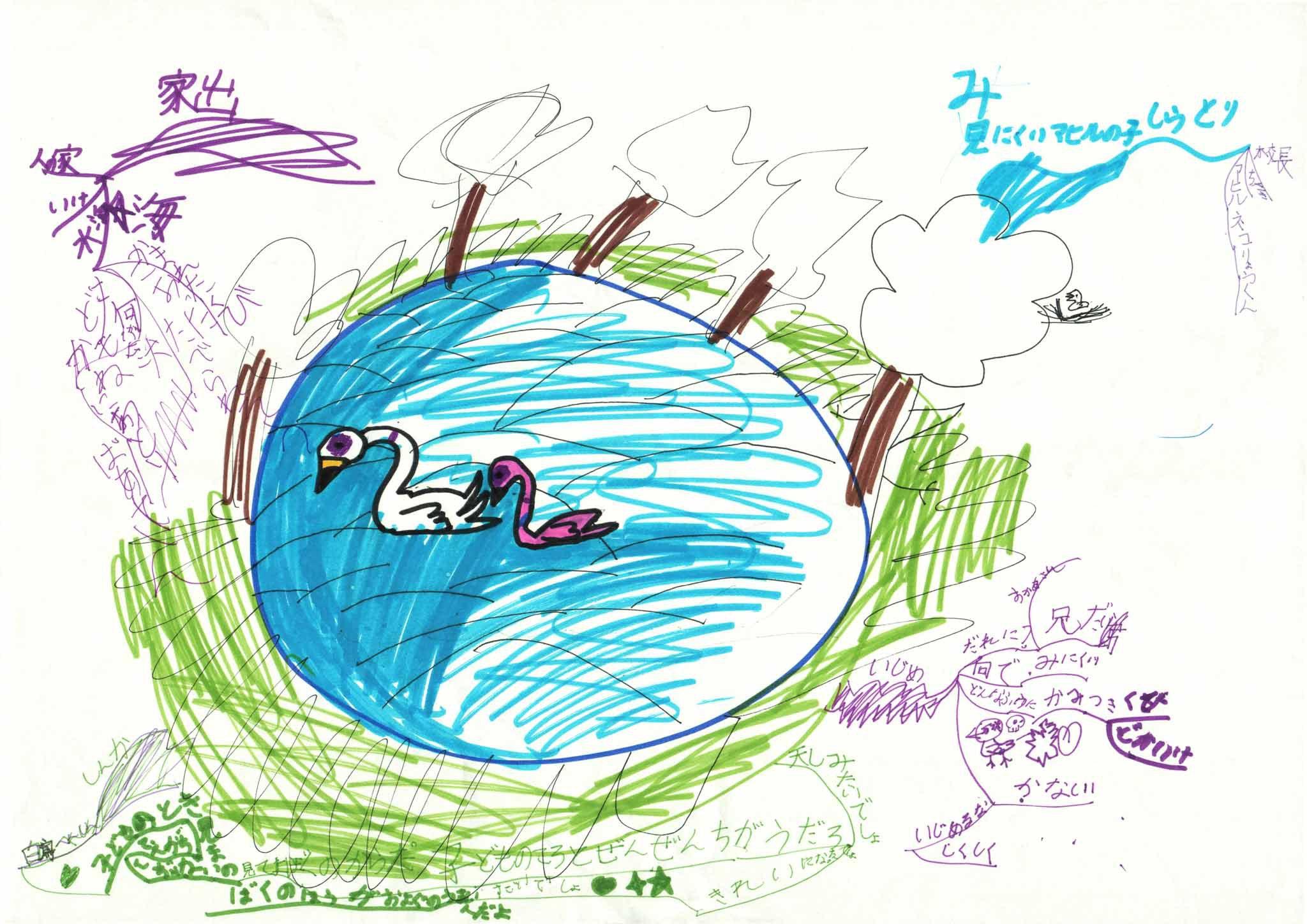 みんなのマインドマップ~みにくいアヒルの子(小学2・4年生)