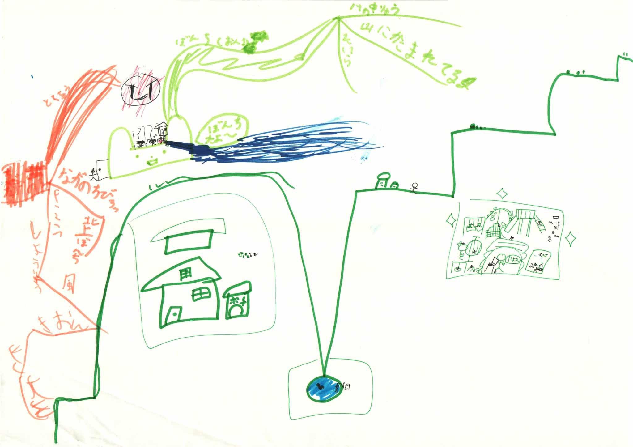 みんなのマインドマップ~川と盆地(小学1~3年生)