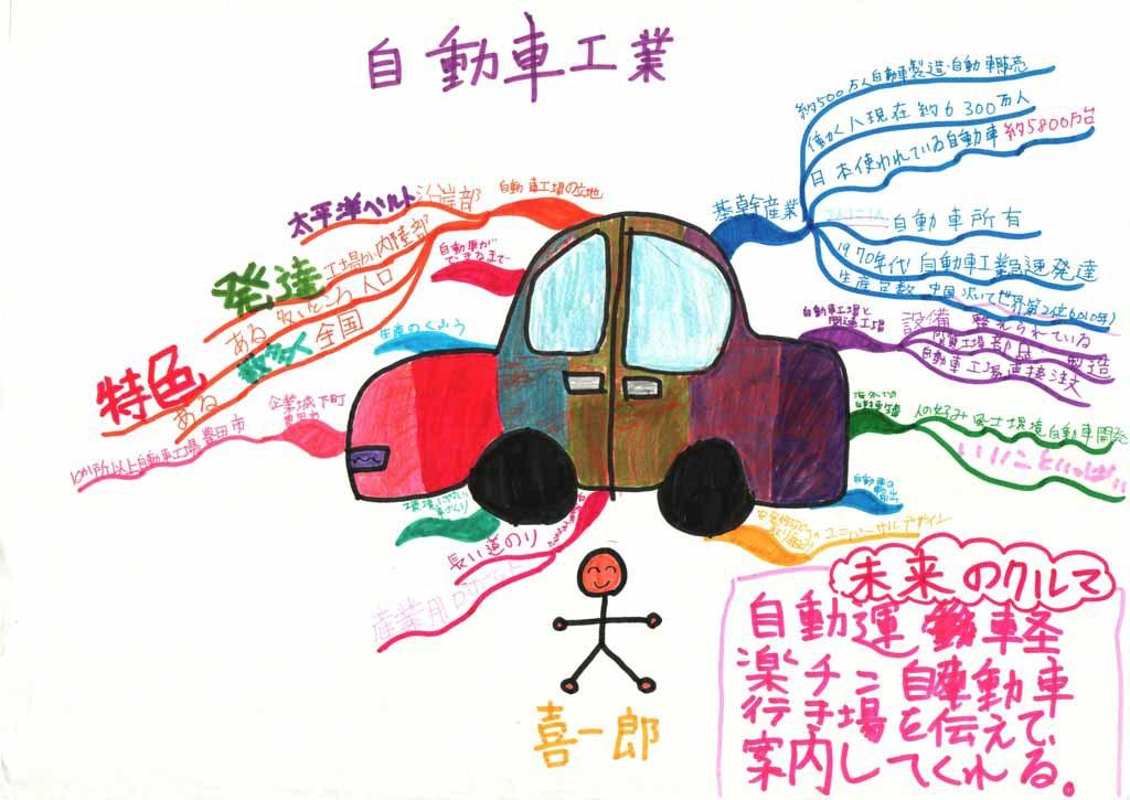 みんなのマインドマップ~日本の工業(小学5年生)
