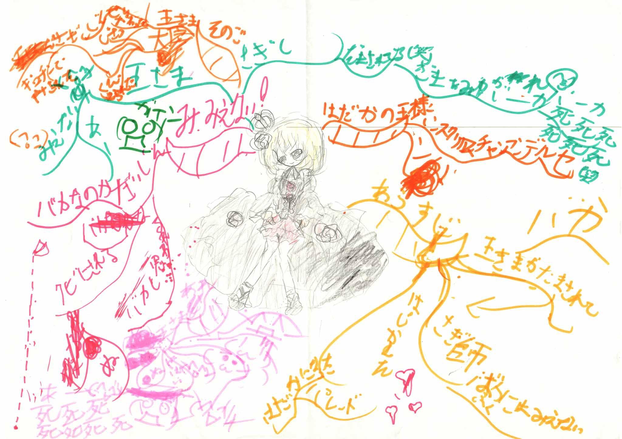 みんなのマインドマップ~はだかの王さま(小学3~4年生)