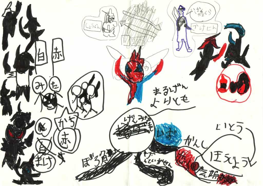 みんなのマインドマップ~源頼朝(小学3・5年生)