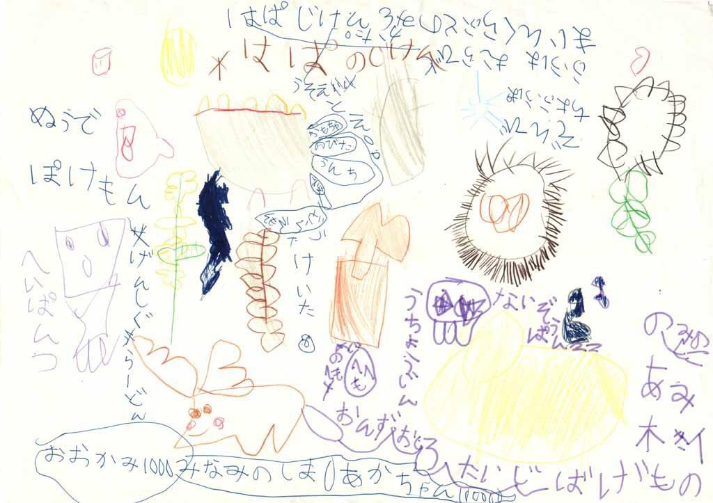 みんなのマインドマップ~いちょうの実(小学1~2年生)
