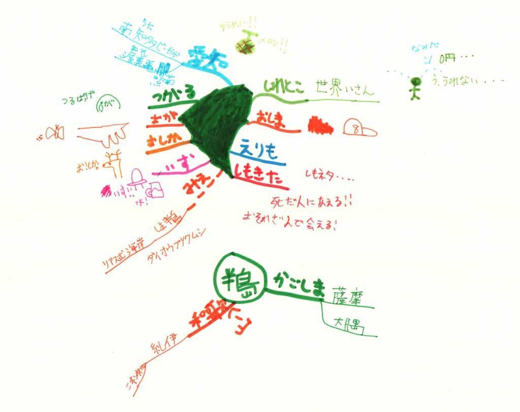 みんなのマインドマップ~半島と岬(小学4~5年生)