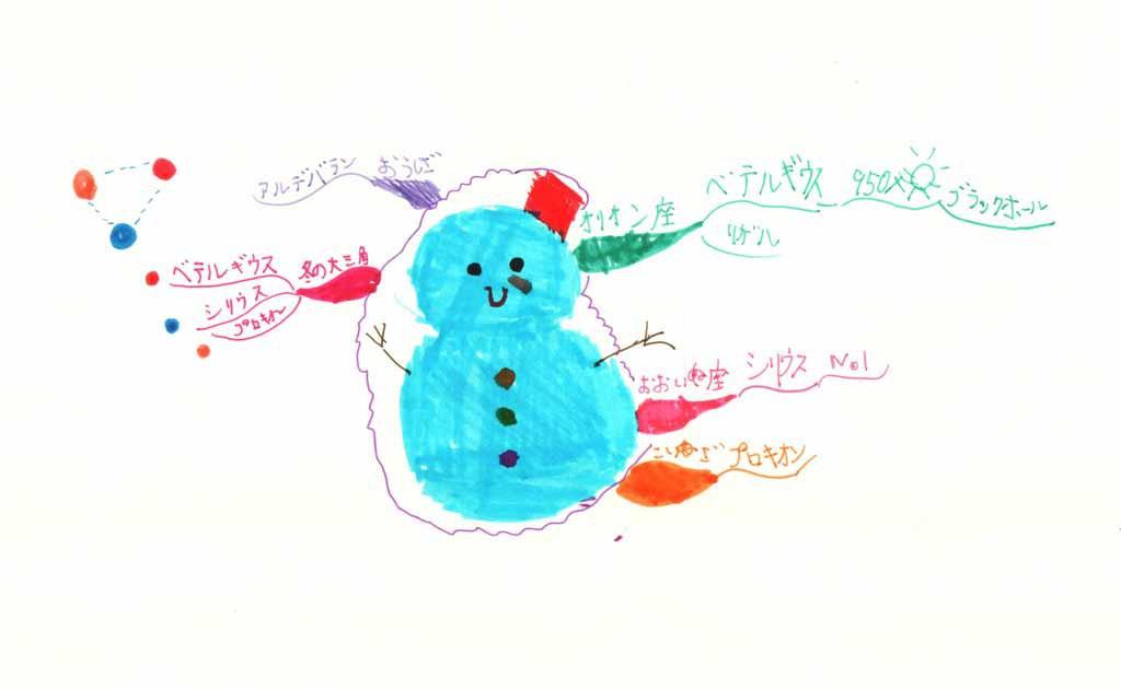 みんなのマインドマップ~星(秋・冬)(小学4~6年生)