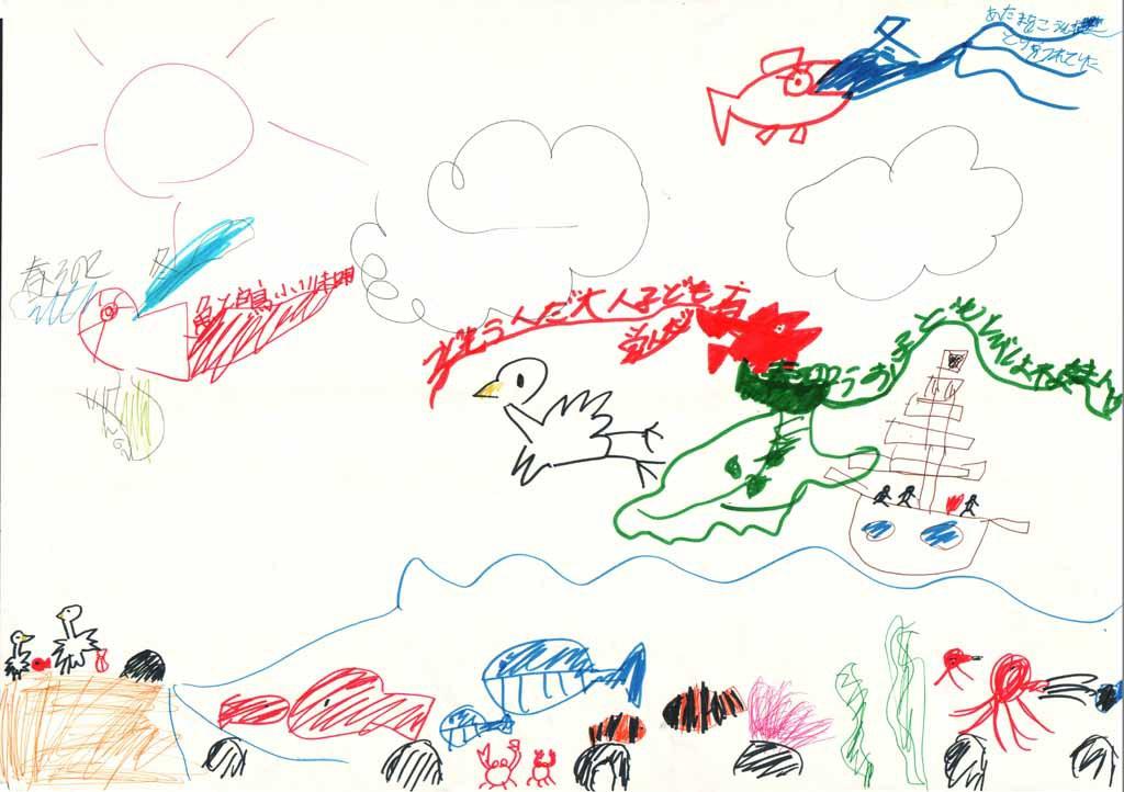 みんなのマインドマップ~魚と白鳥(小学2年生)