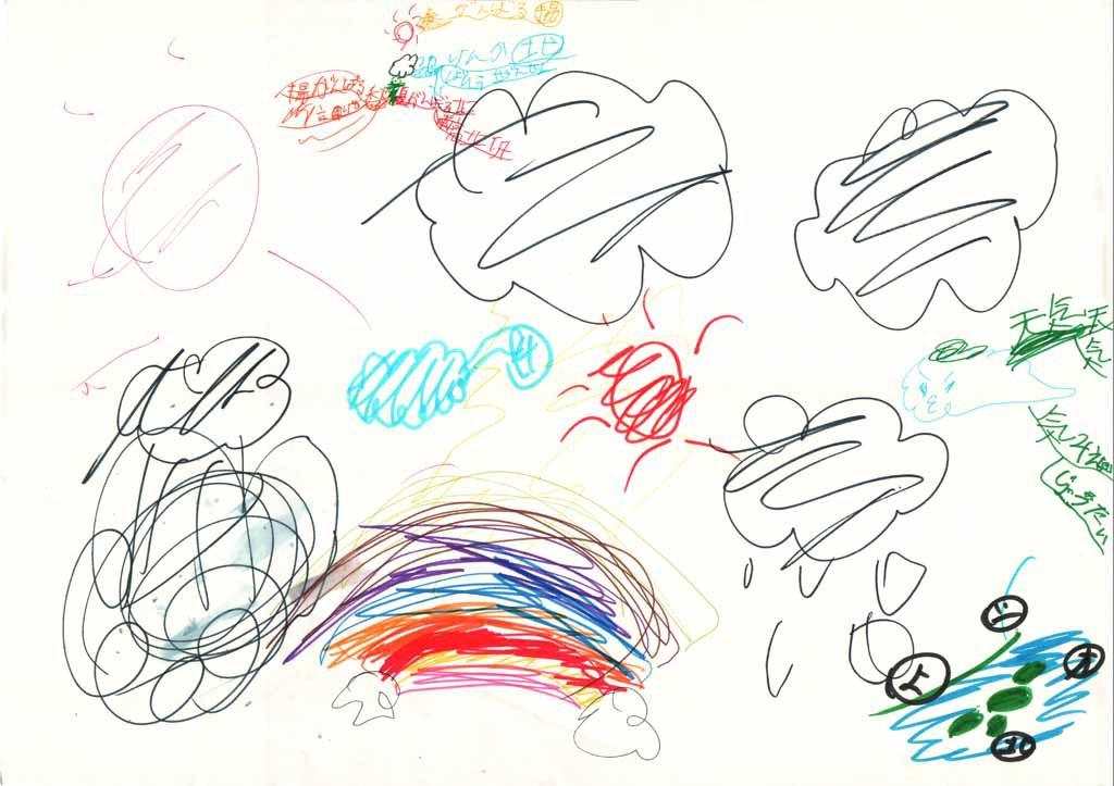 みんなのマインドマップ~天気(小学1~2年生)