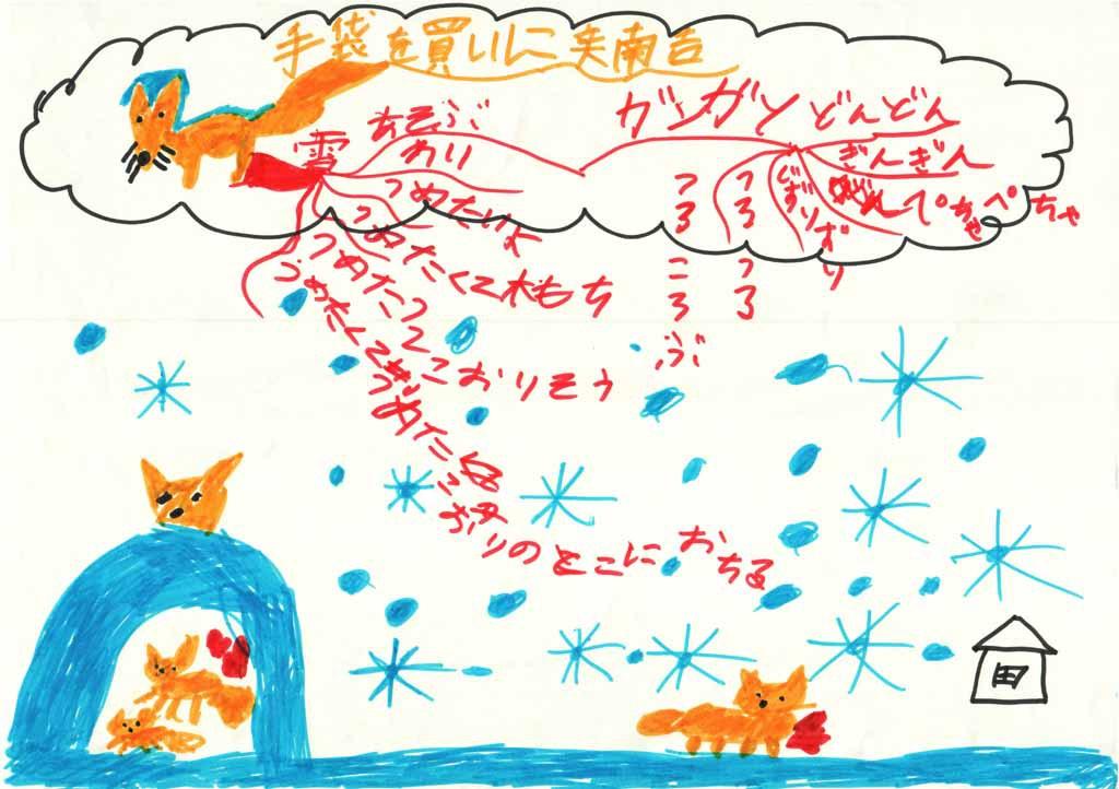 みんなのマインドマップ~手袋を買いに(小学2年生)