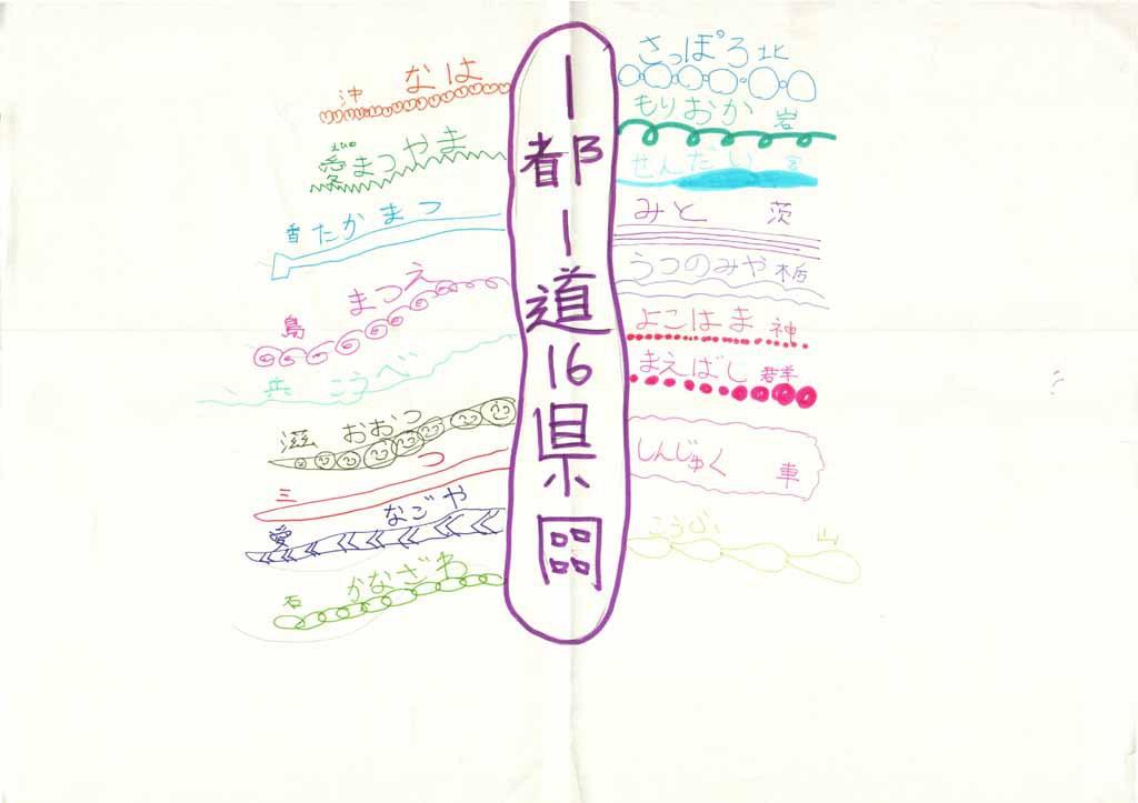 みんなのマインドマップ~県庁所在地の歌(小学4年生)