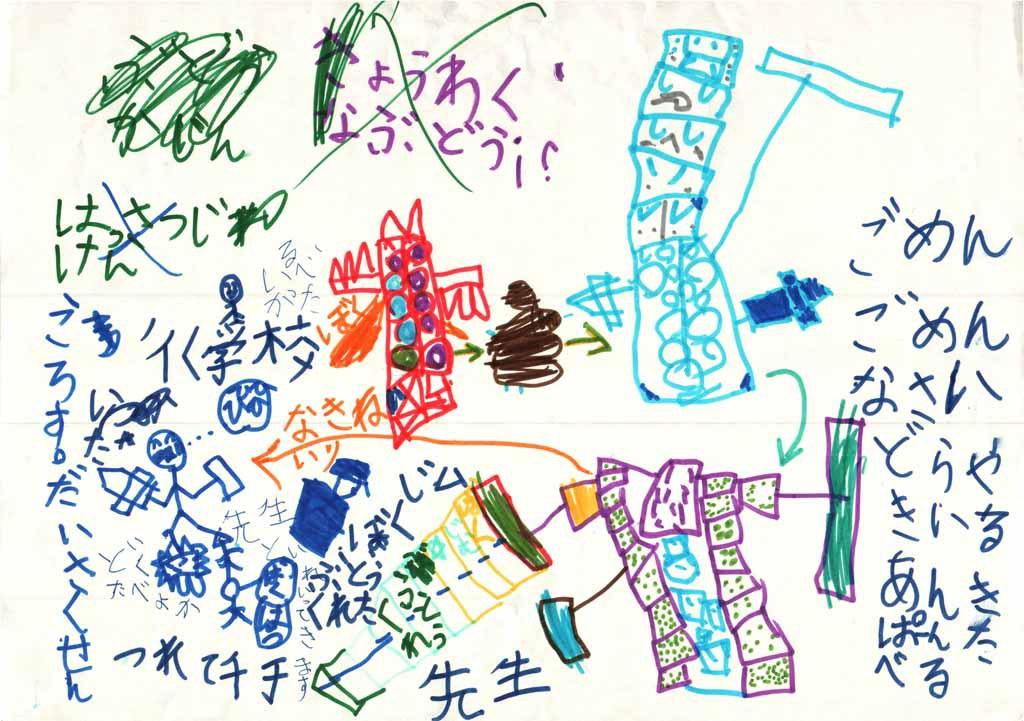 みんなのマインドマップ~ひと房の葡萄(小学1年生)
