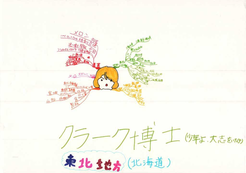 みんなのマインドマップ~東北・北海道地方(小学5年生)