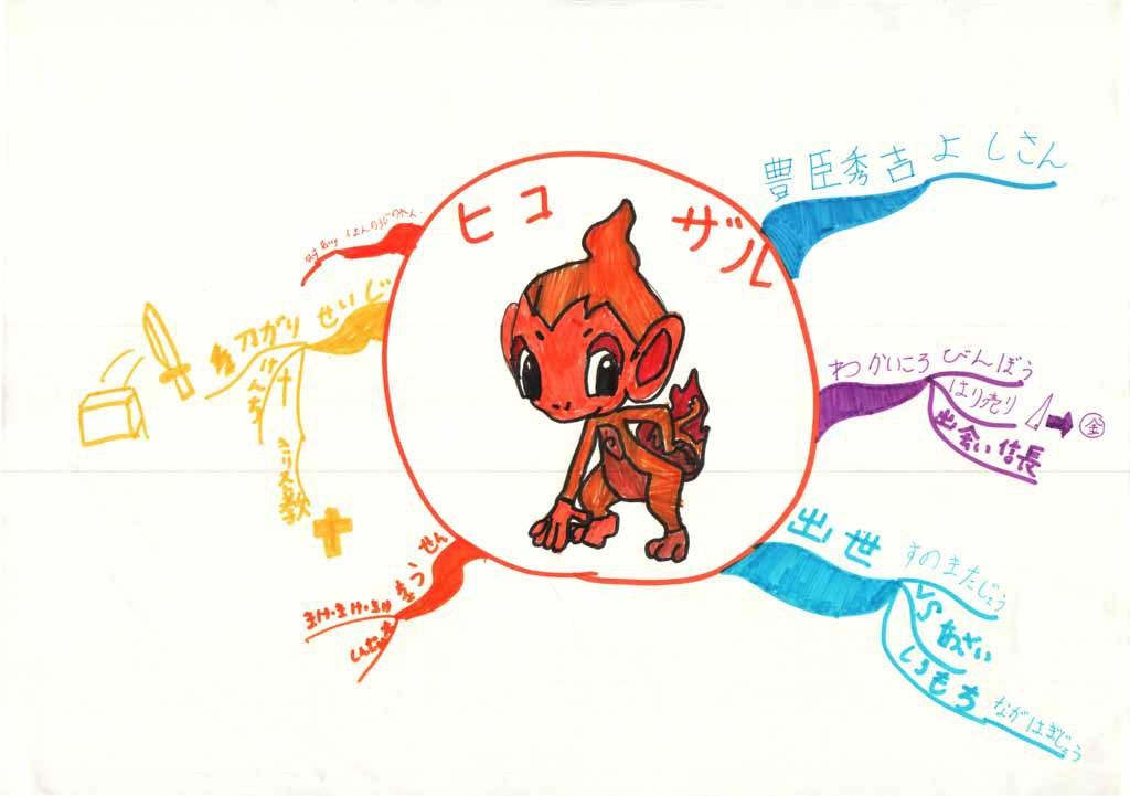 みんなのマインドマップ~豊臣秀吉(小学2年生)