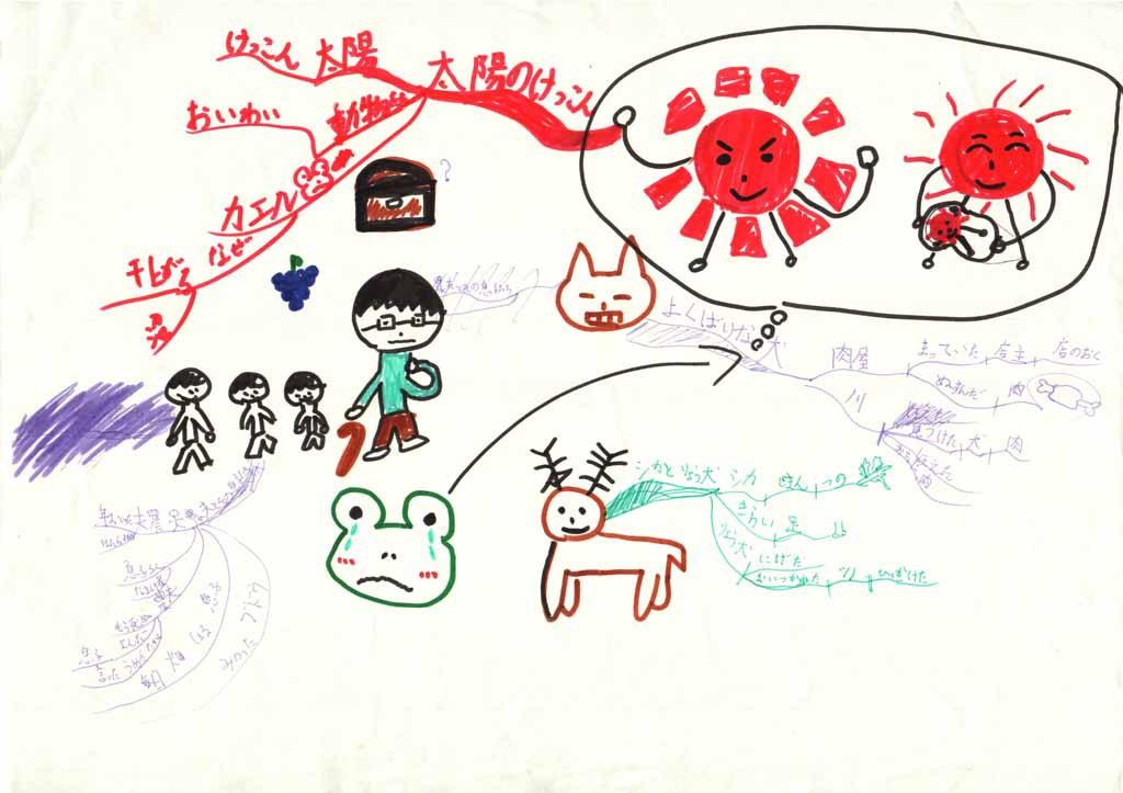 みんなのマインドマップ~イソップ物語(小学2~3年生)
