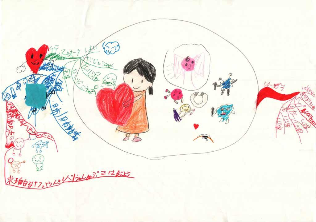 みんなのマインドマップ~心臓と血液(小学1~2年生)