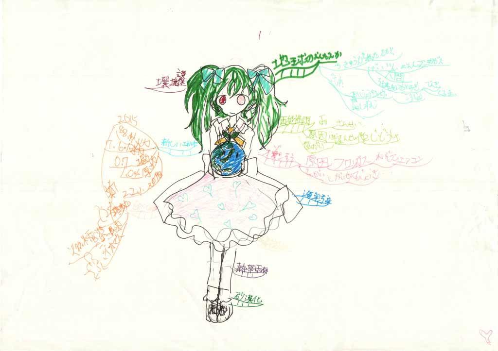 みんなのマインドマップ~環境破壊(小学6年生)