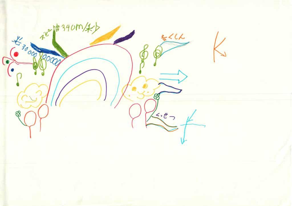 みんなのマインドマップ~光(小学2年生)