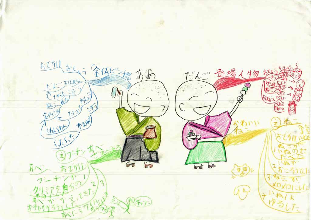 みんなのマインドマップ~和尚さんと小僧(小学4年生)