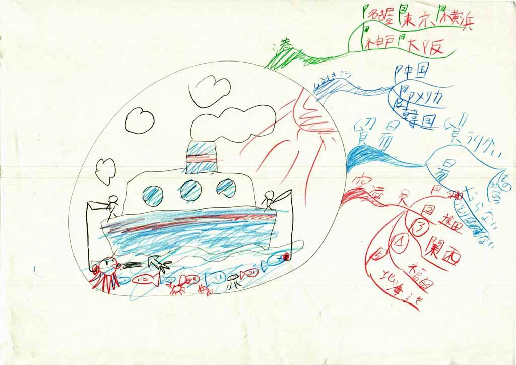 みんなのマインドマップ~日本の貿易港(小学2~3年生)