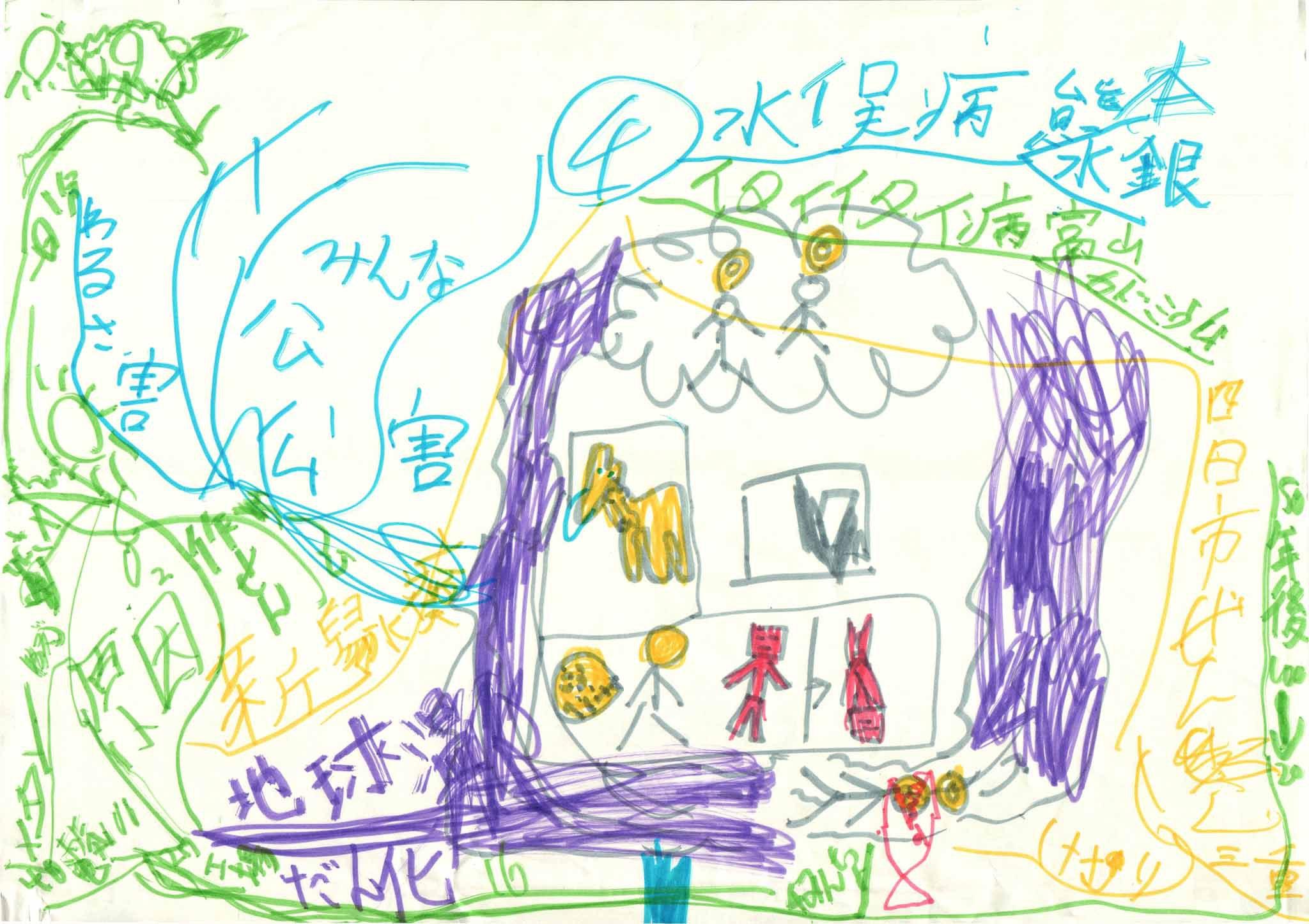 みんなのマインドマップ~公害と地球環境(小学1~2年生)