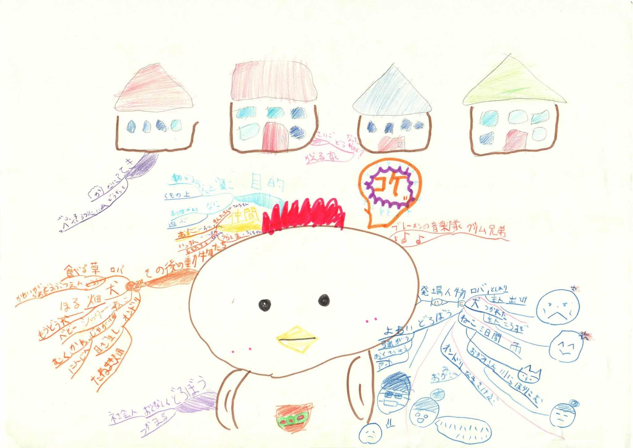 みんなのマインドマップ~ブレーメンの音楽隊(小学5・6年生)