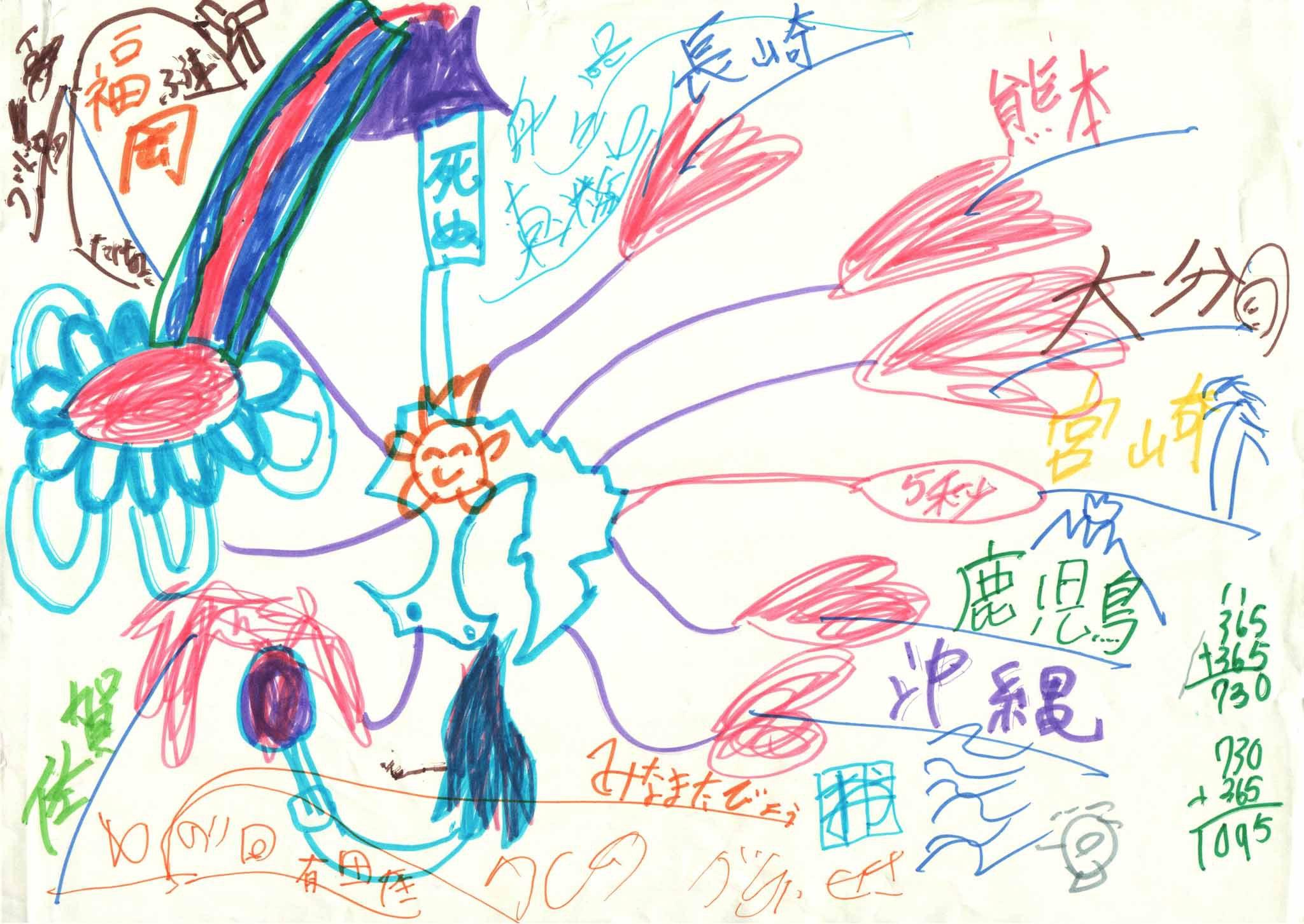 みんなのマインドマップ~九州・沖縄地方(小学2年生)