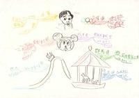 みんなのマインドマップ~関東地方(小学4~5年生)