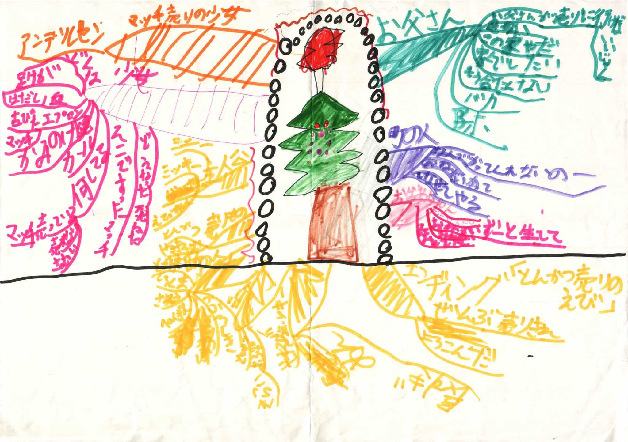 みんなのマインドマップ~マッチ売りの少女(小学1~2年生)