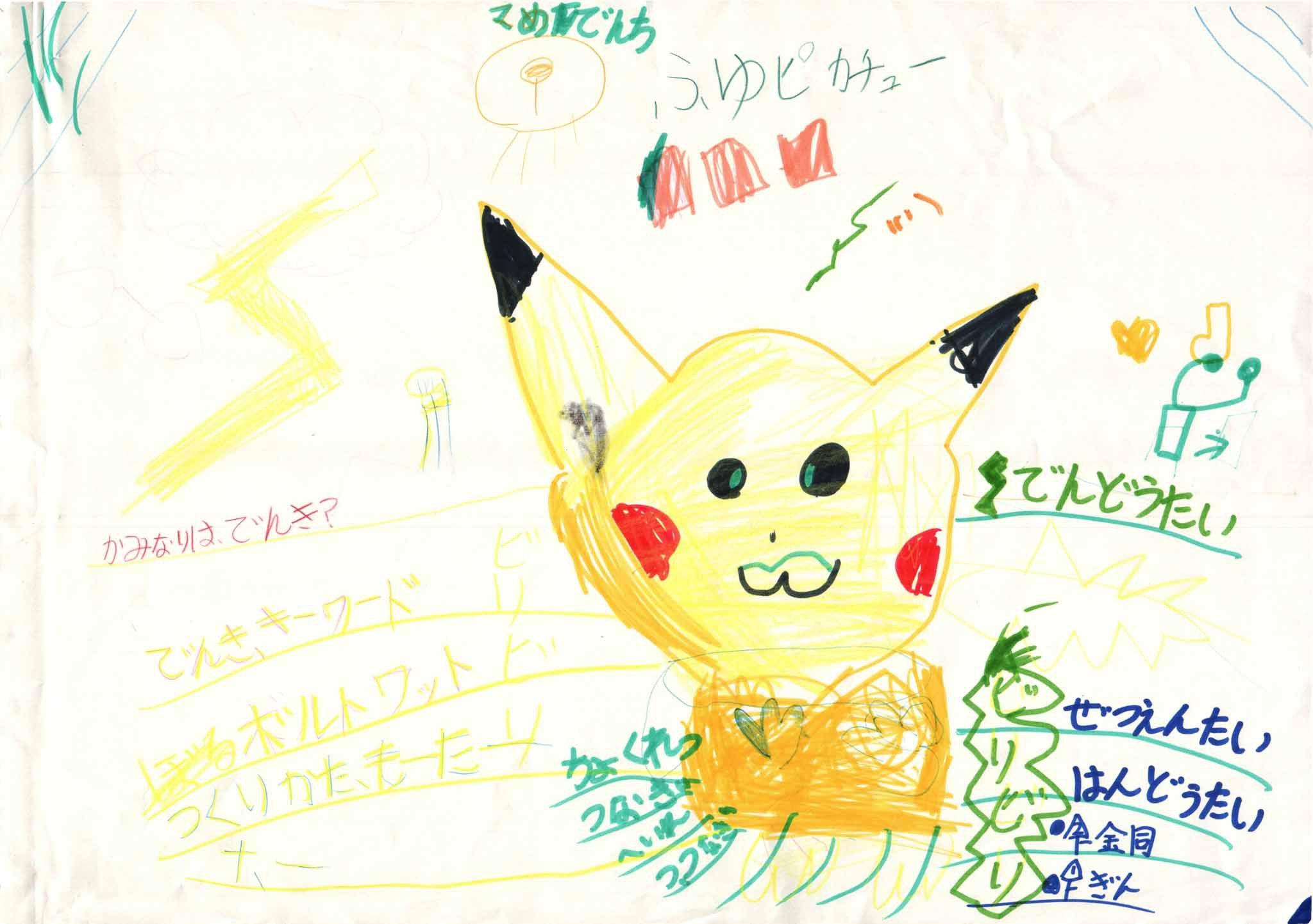 みんなのマインドマップ~電流(小学2年生)