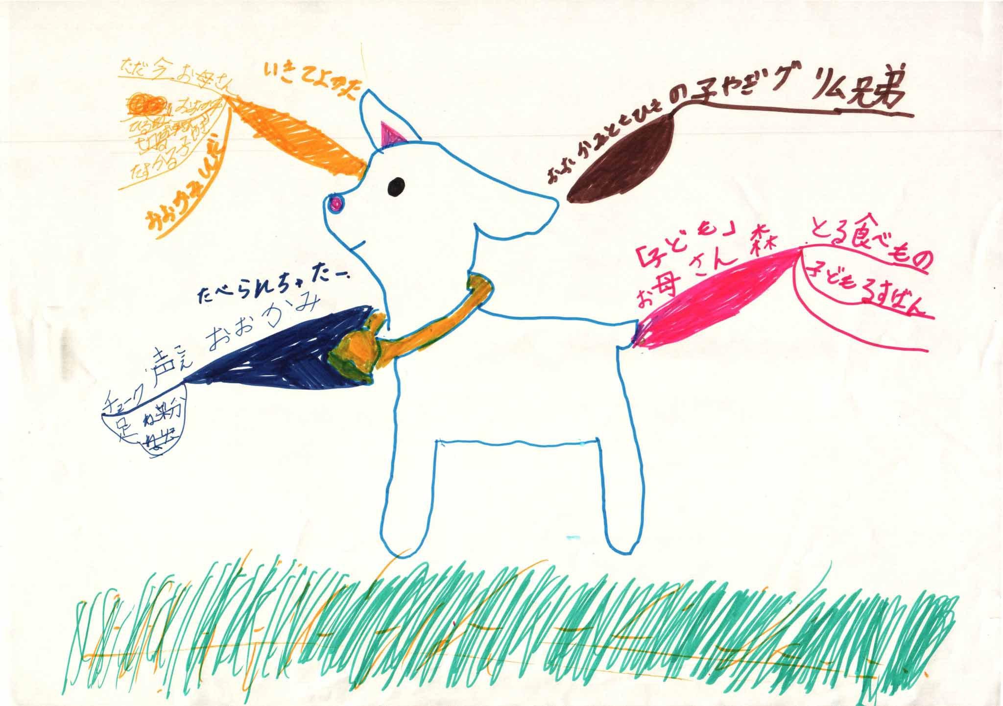 みんなのマインドマップ~おおかみと七ひきの子やぎ(小学1年生)