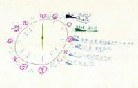 みんなのマインドマップ~地図の見方(小学3~4年生)