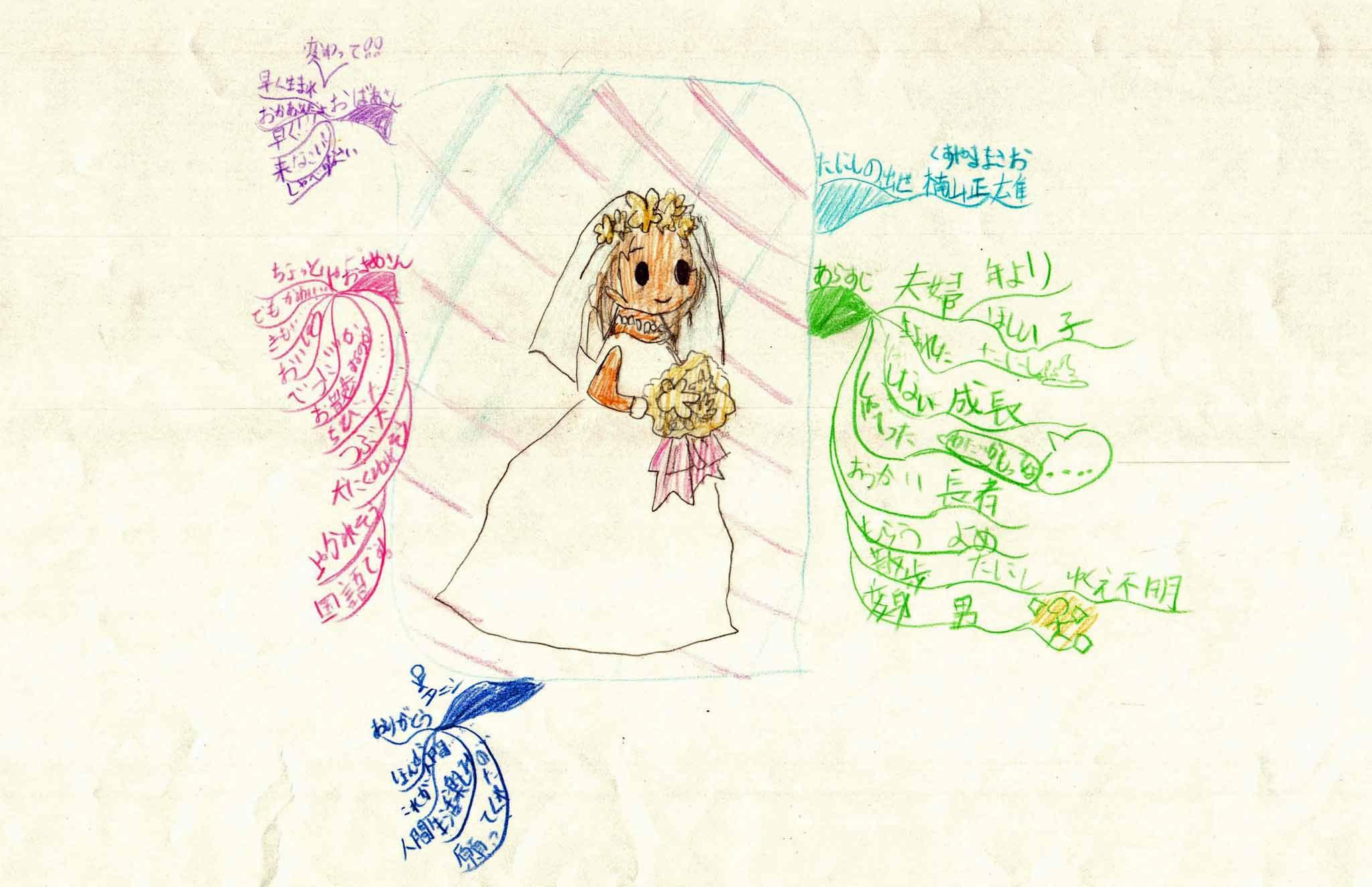 みんなのマインドマップ~たにしの出世(小学3~4年生)