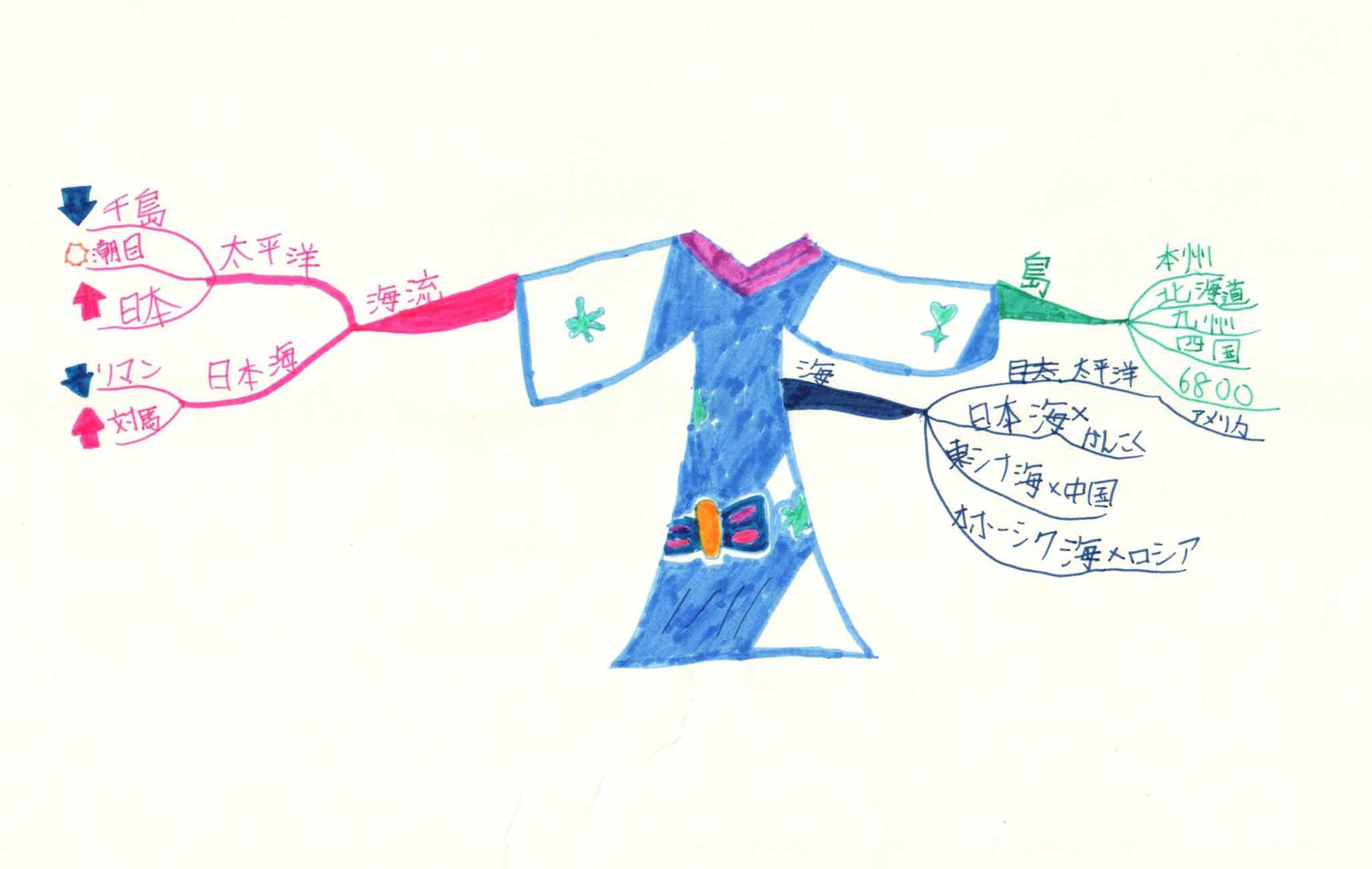 みんなのマインドマップ~日本列島とまわりの海(小学3~4年生)