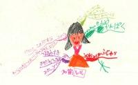 みんなのマインドマップ~藤原道長(小学2年生)