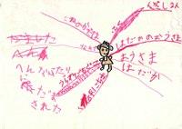 みんなのマインドマップ~はだかの王様(小学1年生)