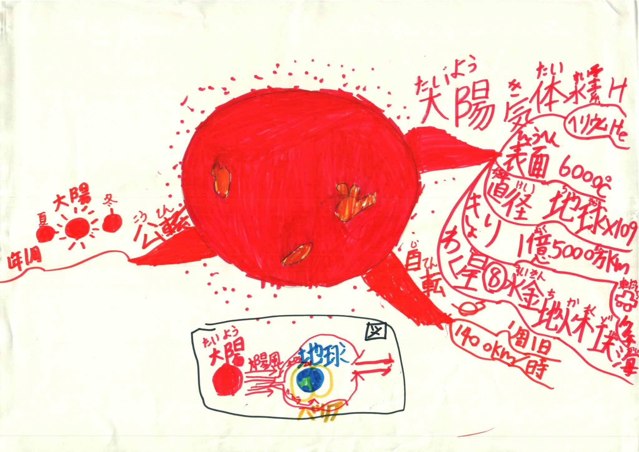 みんなのマインドマップ~太陽(小学2~3年生)