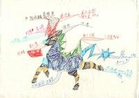 みんなのマインドマップ~日本の島(小学3~4年生)