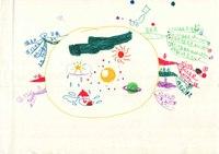 みんなのマインドマップ~天気(小学3年生)