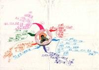 みんなのマインドマップ~近畿地方(小学6年生)