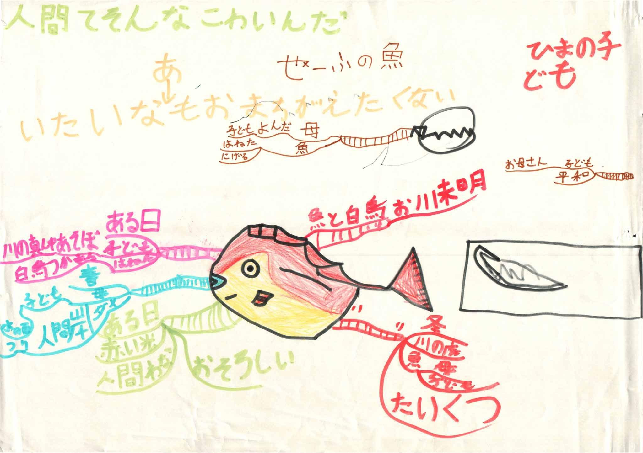 みんなのマインドマップ~魚と白鳥(小学2~3年生)