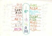 みんなのマインドマップ~県庁所在地(年長)