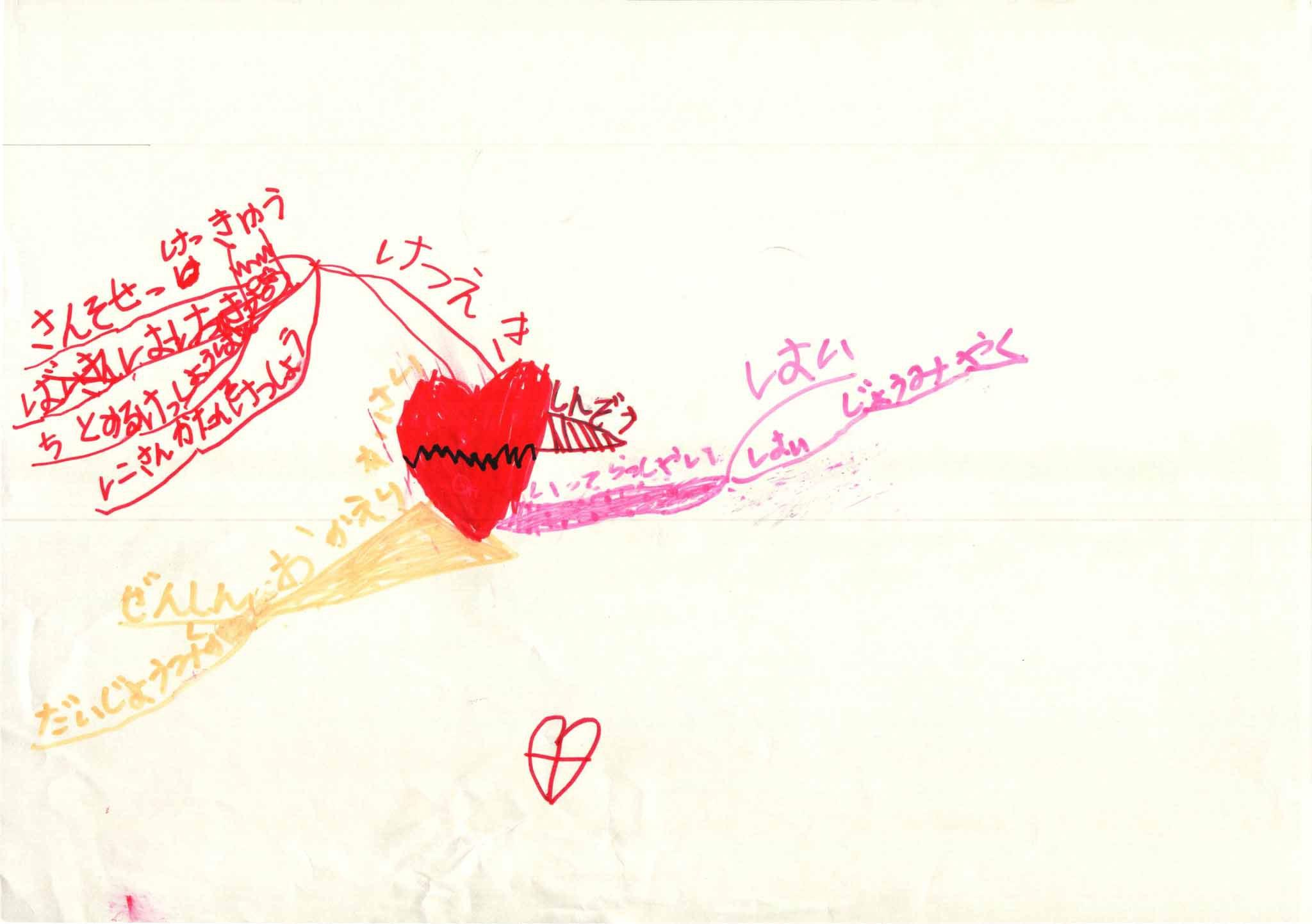 みんなのマインドマップ~心臓と血液(年中~年長)